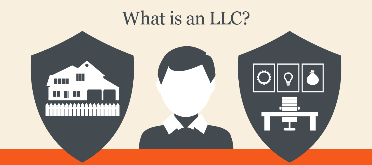 Forming an LLC for Real Estate...